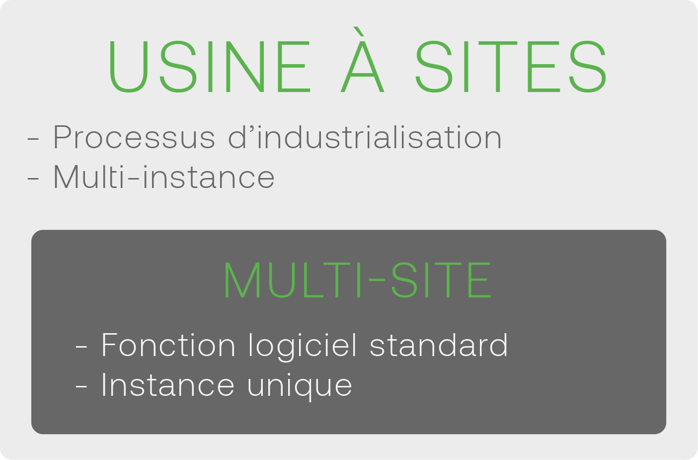 bloc-usine-a-sites-1