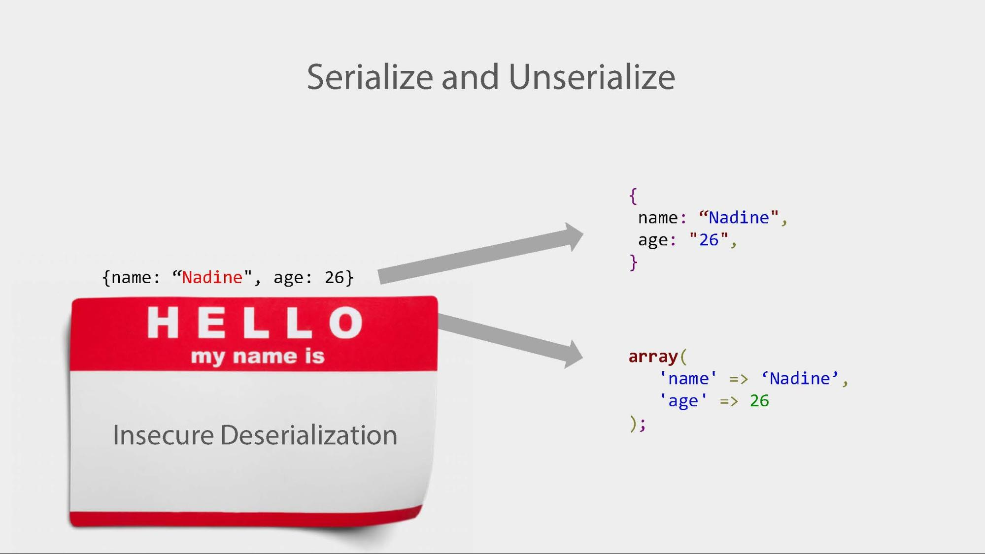 Gérer ses données sur Drupal - serialize and unserialize